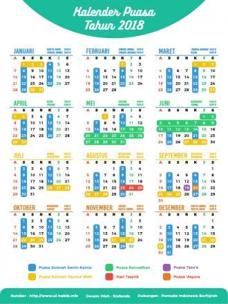 Informasi Jadwal Puasa Tahun 2018 Bagi Yang Menjalankan
