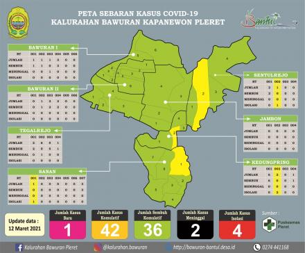 Peta Sebaran Kasus Covid19 Kalurahan Bawuran Update 12 Maret 2021