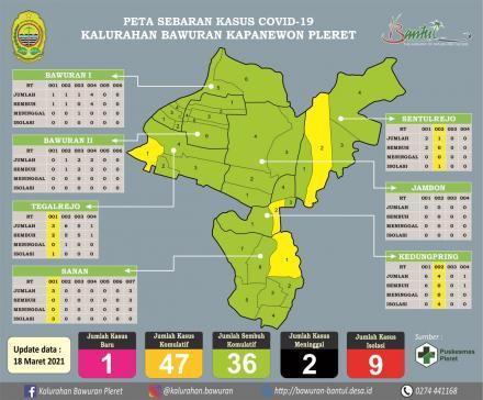 Peta Sebaran Kasus Covid19 Kalurahan Bawuran Update 18 Maret 2021